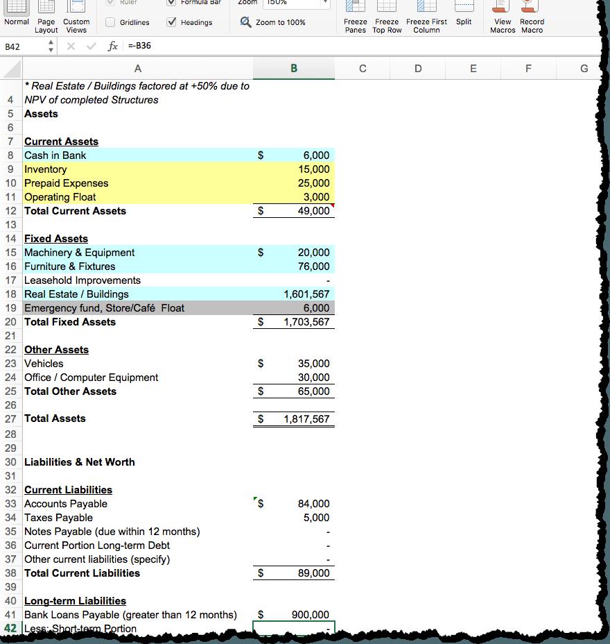 resort business plan software